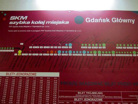 Kryptischer Fahrplan am Hauptbahnhof in Danzig (Foto: Salome Leinarkunion)